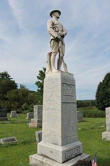 Cemetery, Grave, Graveyard, Tombstone, Tomb, Memorial