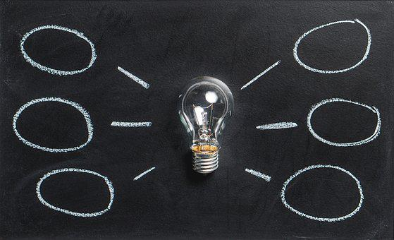 Mindmap, Brainstorm, Idea, Innovation, Imagination