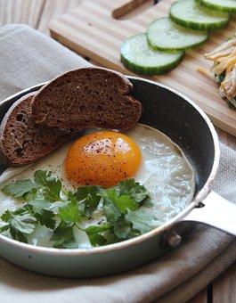 Breakfast, Food, Egg, Nutrition, Plate, Bread, Lunch