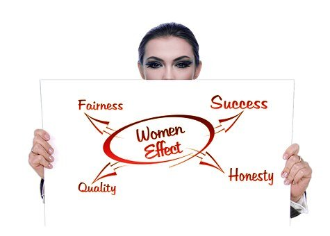 Woman, Business World, Head, Female, Mission Statement