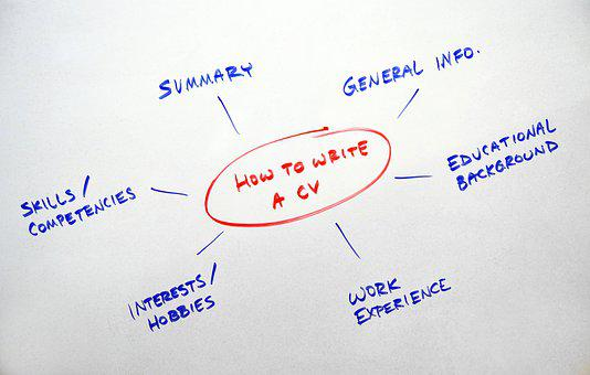 Cv, Flowchart, Whiteboard, White, Board, Resume, How To