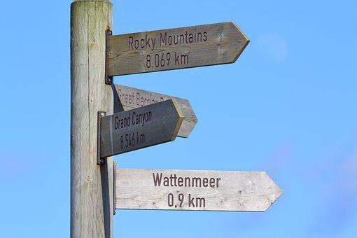 Directory, Wadden Sea, Canyon