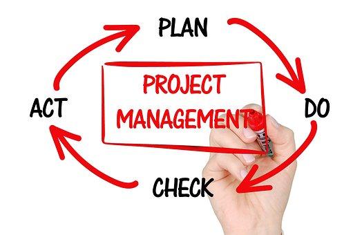 Project Management, Planning, Business, Management