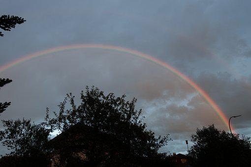 Rainbow, Atmospheric Optical Phenomena
