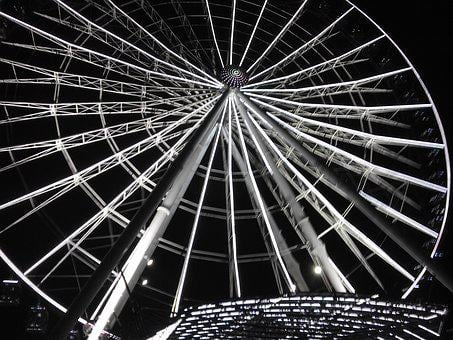 Wheel Of Fortune, Fair, Games, Rides, Fun, Backlash