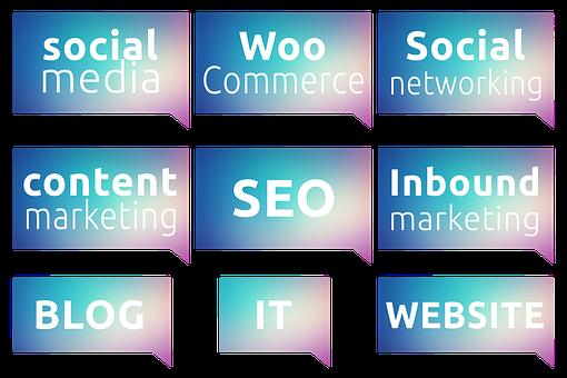 Social Media, Woocommerce, Social Networking