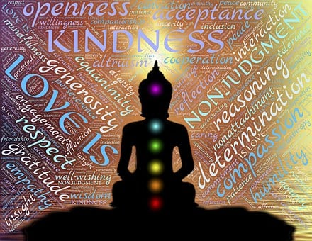 Love, Kindness, Meditation, Non-judgment, Openness
