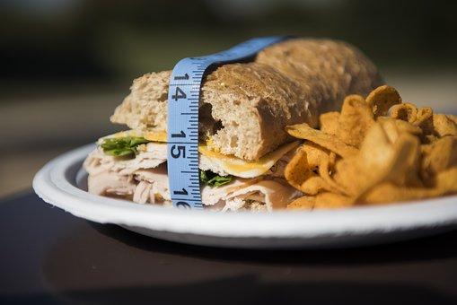 Sandwich, Measure, Chips, Lunch, Obesity