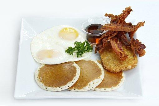 American Breakfast, Breakfast Menu, Eggs, Sunny Side Up
