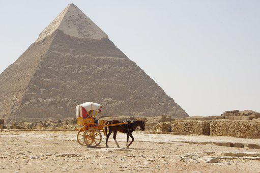 Camel, Desert, Pyramid, Pharaonic, Sand, Travel
