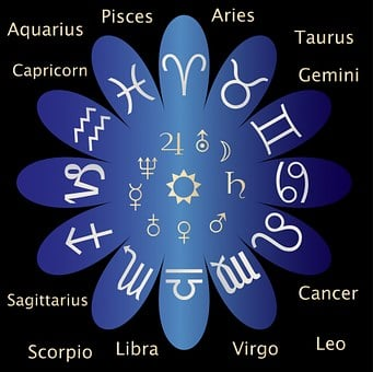 Astrology, Birth Sign, Birth Signs, Horoscope, Signs