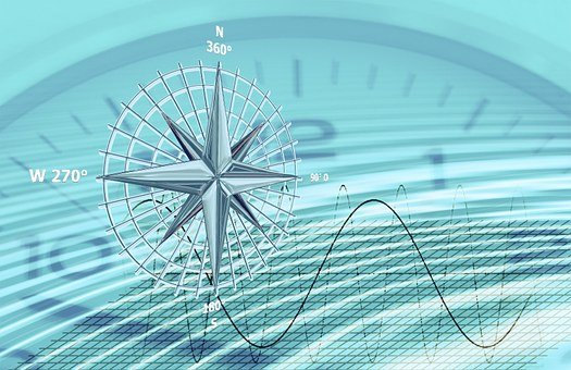 Compass, Direction, Clock, Time, Wave, Lines, Sine