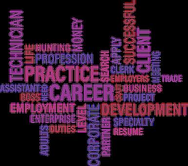 Career, Cloud, Wordcloud, Practice, Development