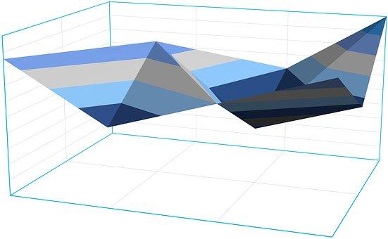 Chart, Graph, Analytics, Diagram, Surface Chart, 3d