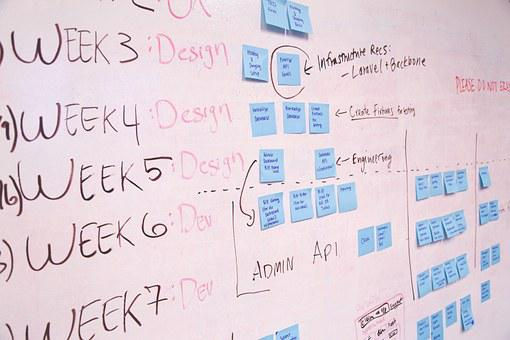 Whiteboard, Strategy, Diagram, Flow Chart, Startup
