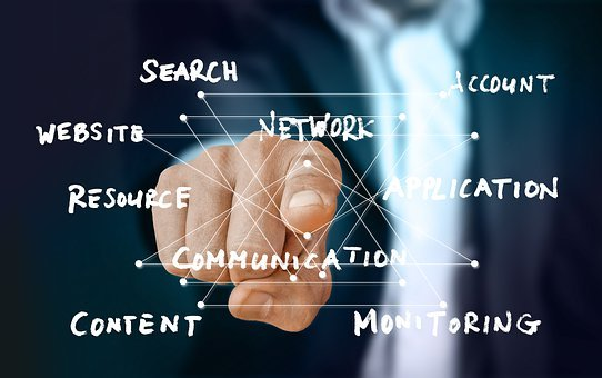 Hand, Commercial, Search, Web Page, Resource, Network