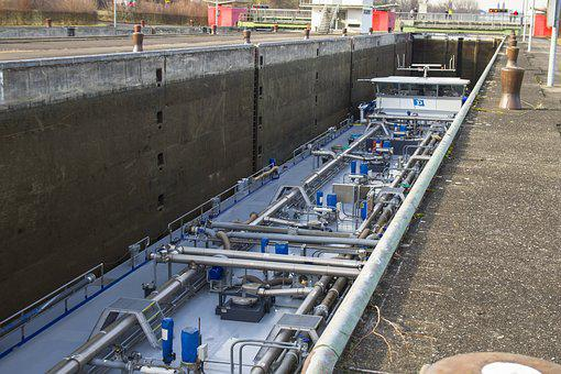 Sluice System, Lock, The Passage Of The Gateway