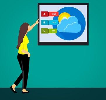 Weather, Tv, Forecast, Report, Girl, News, Broadcast