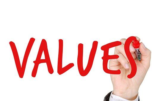 Business, Performance, Values, Coaching, Development