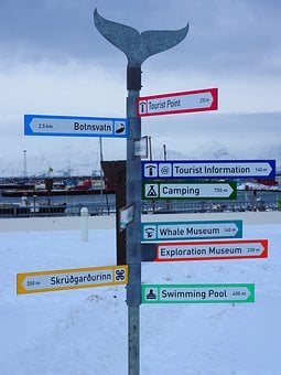 Signposts, Akureyri, Directory, Iceland, Street Sign