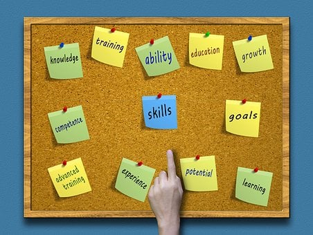 Skills, Competence, Know, Success, Strategy, Ability