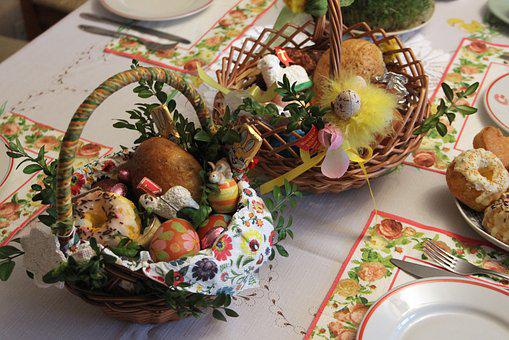 Easter, Easter Basket, The Tradition Of, święconka