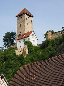 Ruins Of Rechtenstein, Castle Stone, Ruin, Height Burg