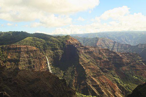 Canyon, Water Fall, Falls, Geological, Volcanic