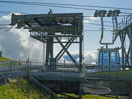Mountain Railway, Gondola, Mountain Station