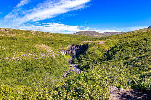 Waterfall, Iceland, View, Travel, Tour, Dating, Sky