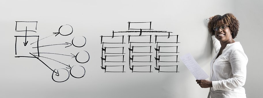 Businesswoman, Organization Chart, Present, Structure