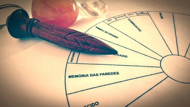 Pendulum, Dowsing, Radiônica, Holistic, Healing, Chakra