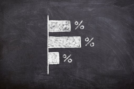 Board, Chalk, Finance, Graphic, Chart, Education