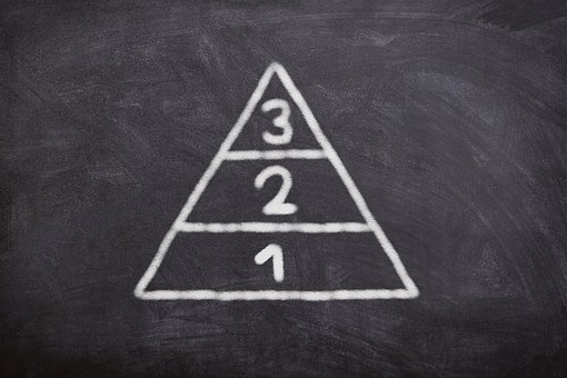 Board, Chalk, Marketing, Business, Pyramid, Gradually