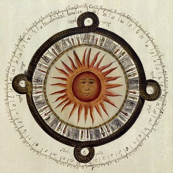 Aztecs, Mexican Calendar, Sundial, Sun, 1790