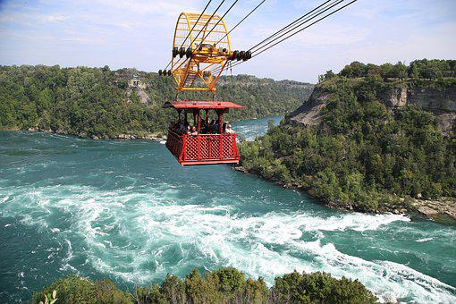 The Cable Car, Waterfall, Water, Niagara, Nature