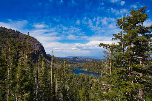 Landscape, Lake, Nature, Water, Sky, Blue, Clouds
