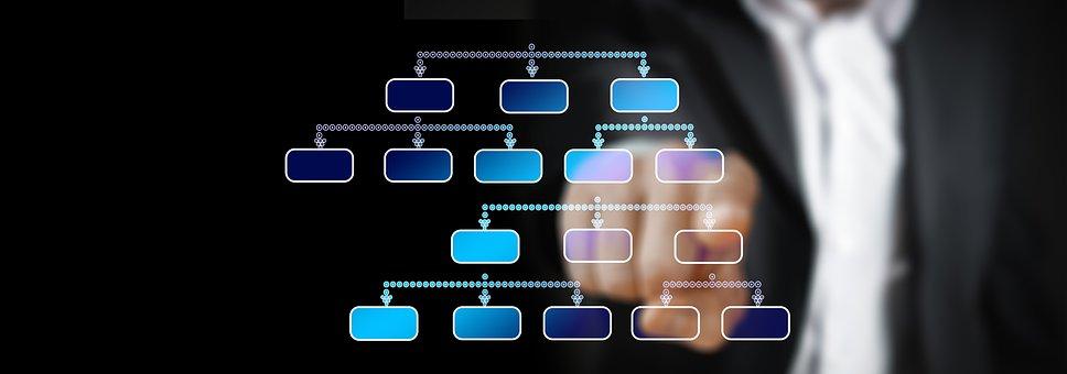 Organization Chart, Businessman, Production Planning