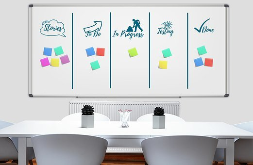 Whiteboard, Kanban, Work, Work Process, Organize