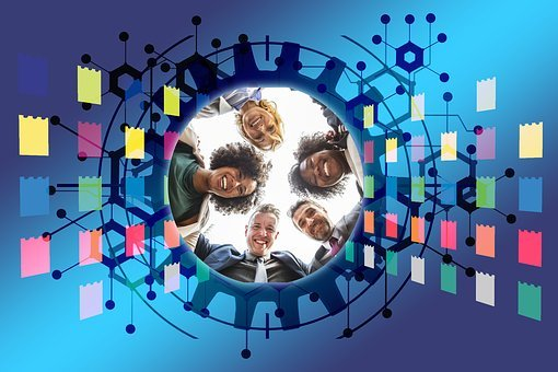 Kanban, Work, Team, Work Process, Organize, Business