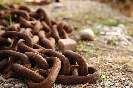 Chain, Texture, Iron, Rust, Metal, The Chain Links