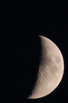 Moon, Luna, Increasingly, Crescent, Ache
