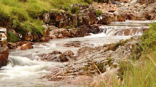 Water, Brook, Natural, Waterfall, Flow, Flowing