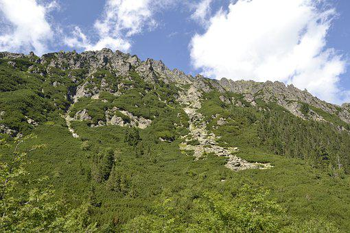 Mountains, Buried, Valley Of Five Ponds