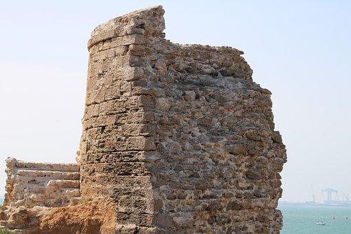 Fort Of Santa Catalina, Fortificacion Military