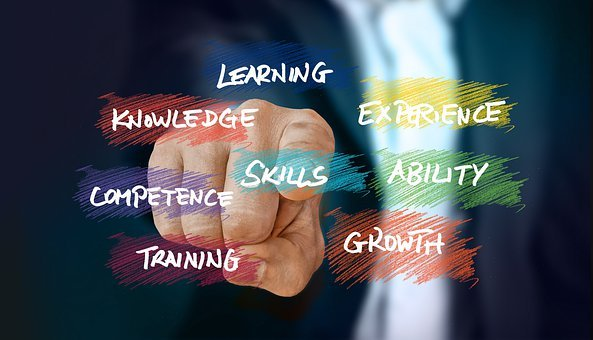 Skills, Can, Hand, Finger, Touch, Startup, Start Up