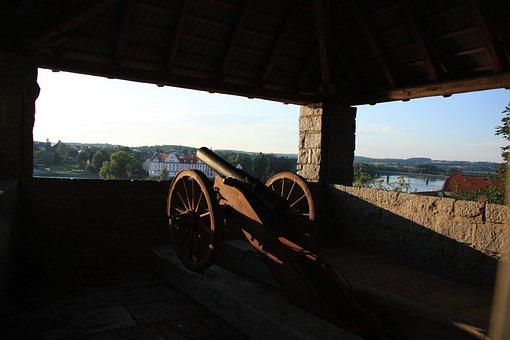 Gun, Pavilion, Barrel Of A Gun, Historically, Wide