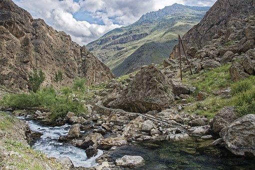 Tajikistan, Šingtal, River, Water