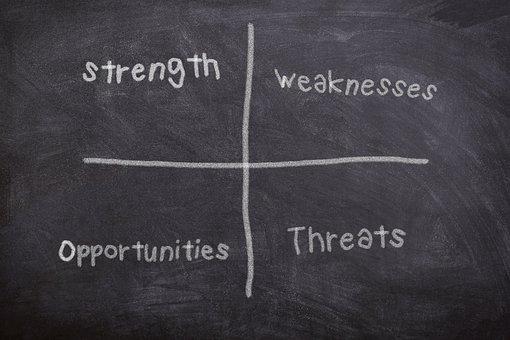 Board, Chalk, Swot, Planning, Strengthen, Weaknesses