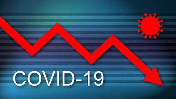 Chart, Covid-19, Crisis, Curve, Down, Loss, Economy